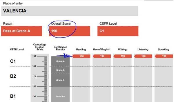 FCE with CAE grades
