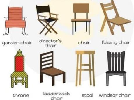 Chairs in English, FCE Speaking
